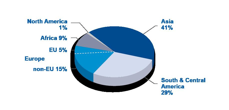 Toronto18 Agent demographics