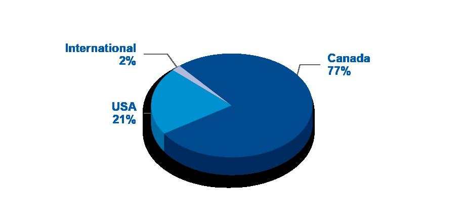 Toronto18 educator demographics