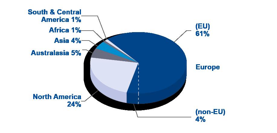 Berlin 18 Statistics - educator demographics